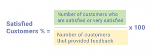 satisfied customers for saas product