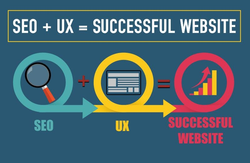 Why UX is important for SEO